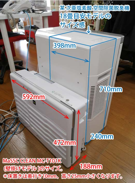 MaSSC CLEANと他社製品とのサイズ比較